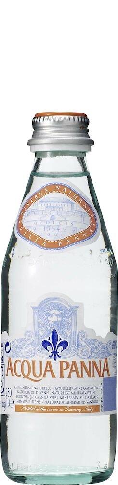 San pellegrino-Acqua Panna-4701
